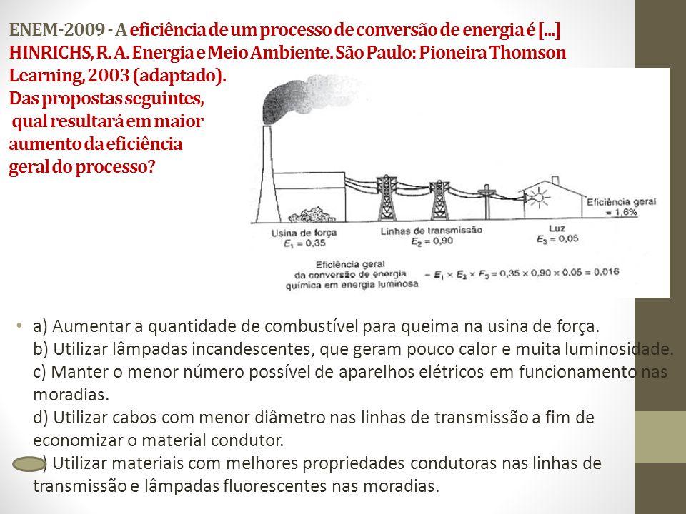 ENEM-2009 - A eficiência de um processo de conversão de energia é [